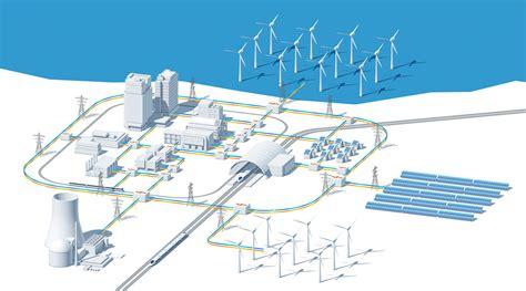 strom zu gas anlage der wemag ist smart grid tauglich
