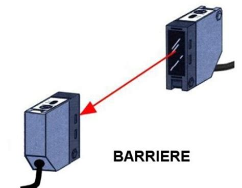 alarme barriere infrarouge exterieur barriere infrarouge fonctionnement utilit 233 d une barriere infrarouge