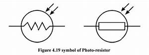 LDR (Light Dependent Resistor) - study Material lecturing ...