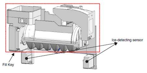 ice refrigerator lg usa support