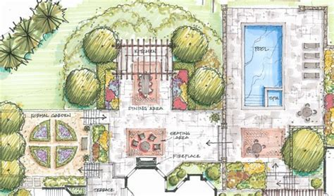 residential garden design with varied outdoor rooms geared