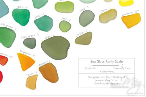 seaglass color seaglass color sea glass color chart glass designs