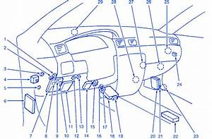 Nissan 1 8 1998 Inside Car Fuse Box  Block Circuit Breaker Diagram  U00bb Carfusebox