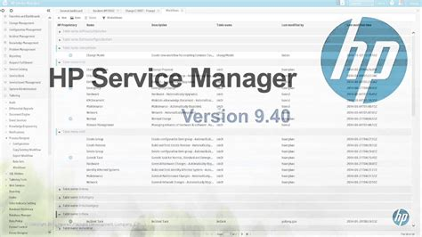 hp service manager   practices  process