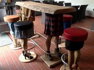 Mobilier De Bar : mobilier bar professionnel images ~ Preciouscoupons.com Idées de Décoration