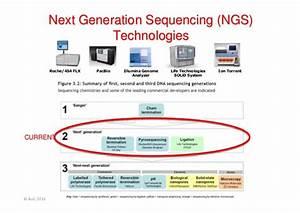 N. Jimenez_Informática para la salud: la genómica ...