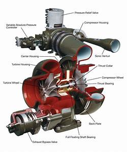 Turbocharger Troubleshooting 101