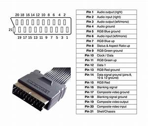 Hdmi-cec Guide  What It Is And Why You Should Have It  And Use It