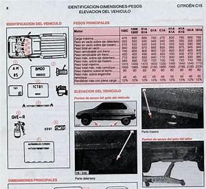 Wiring Diagram De Taller Citroen C15 Diesel