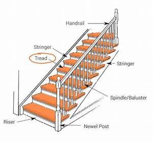 Stair Restorations