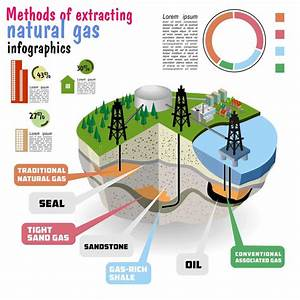 Shale Gas  Diagram Stock Vector  Illustration Of