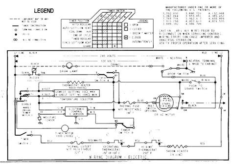 maytag dryer schematic diagram kenmore  series dryer