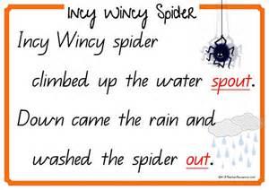 Rhyming Nursery Rhymes For Kids by Incy Wincy Spider Nursery Rhyme