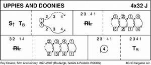 Uppies And Doonies Dancing Instructions