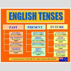 25+ Best Ideas About Verb Tenses On Pinterest  English Grammar, Tenses English And Grammar In