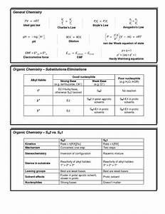 Mcat Physics Equations