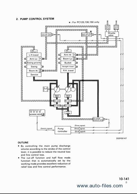komatsu hydraulic excavator pc120 5k pc130 5k pc150 5k pc180 5k