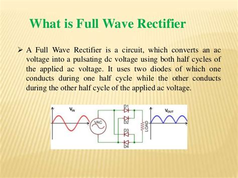 Full Wave Rectifier Circuit
