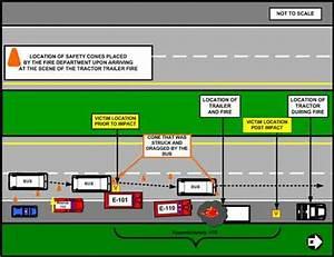 Fire Fighter Fatality Investigation Report F2007 Niosh