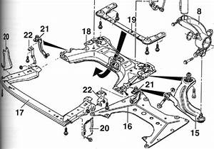 Triangle Scenic 2 : renault megane 2 an 2003 remplacement triangles de suspension ~ Medecine-chirurgie-esthetiques.com Avis de Voitures