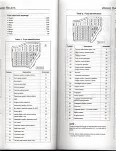 2000 Vw Beetle Fuse Panel Diagram : fuse box diagram for a 1999 volkswagen beetle fixya ~ A.2002-acura-tl-radio.info Haus und Dekorationen
