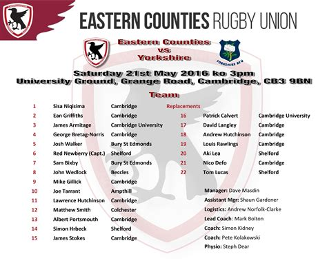 eastern counties rugby union news ecru senior xv squad