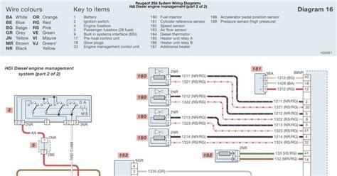 Peugeot Hdi Diesel Engine Management System Part