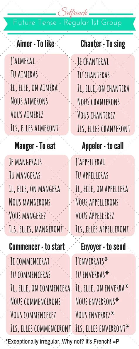 french verbs ideas  pinterest learn french