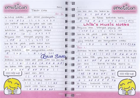 Chord Lagu Budi Doremi Chord Lagu Budi Doremi Chord Lagu