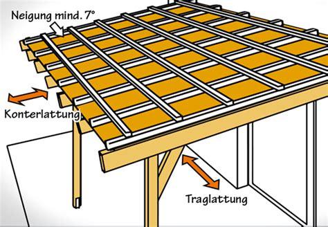 wie berechnet die dachneigung dach decken mit bitumenwellplatten obi ratgeber