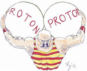 Strong Nuclear Force Drawing By Mike Jory