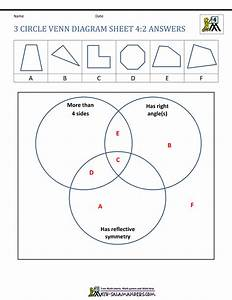 Venn Diagram Worksheet 4th Grade