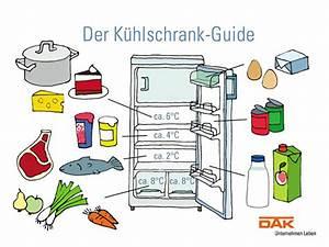 Ordnung Im Kühlschrank : lebensmittel richtig lagern ~ A.2002-acura-tl-radio.info Haus und Dekorationen