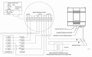 Diagram  Nest Thermostat Wiring Diagram For Furnace And
