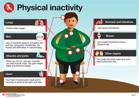 Consequences of Physical Inactivity in Teenagers