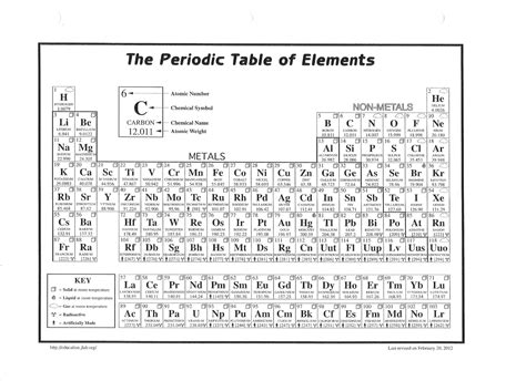 Printable Periodic Table For Free Loving Printable