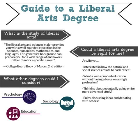 liberal arts  humanities articles blogs