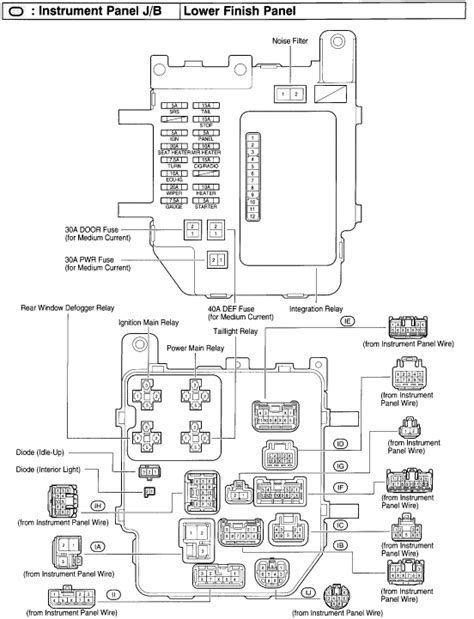 1998 Toyotum Avalon Wiring Diagram by Where Is The A C Fuse In A 1999 Toyota Avalon
