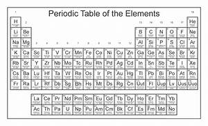 Printable Periodic Table for Science | Chart or Table ...