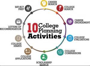 College Planning For High School Sophomores