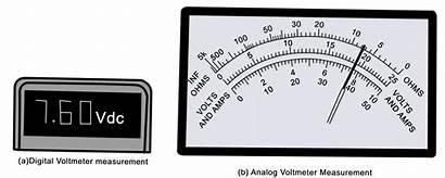Precision Accuracy Measurement Analog Difference Meter Digital