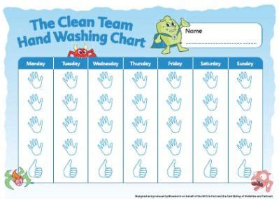 mrsa uk handwashing 383 | chart