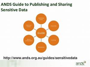 Ethics And Consent For Data Sharing