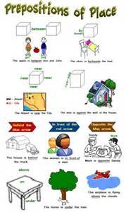 ESL Prepositions of Place