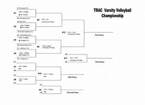 TRAC Varsity Volleyball Tournament Brackets Announced ...