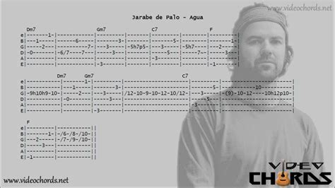 Agua Jarabe De Palo Acordes Jarabe De Palo Agua Acordes Para Guitarra En Video