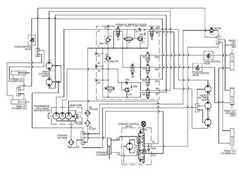 Hydraulic Schematics