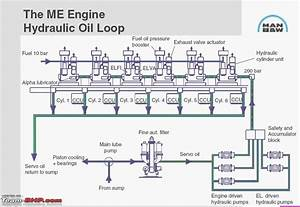 Diesel Engine Cooling System Diagram