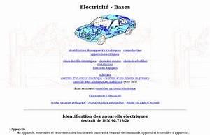Électricité Automobile Pearltrees