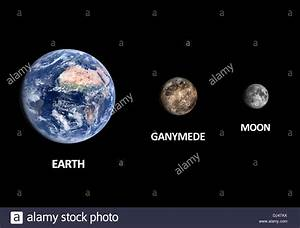 A size comparison of the Jupiter Moon Ganymede the Moon ...